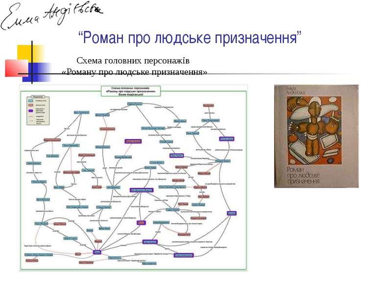 """""""Роман про людське призначення"""" Схема головних персонажів «Роману про людське..."""