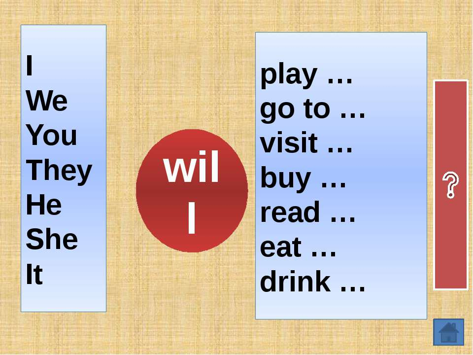 I We You They He She It play … go to … visit … buy … read … eat … drink … will