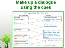Make up a dialogue using the cues