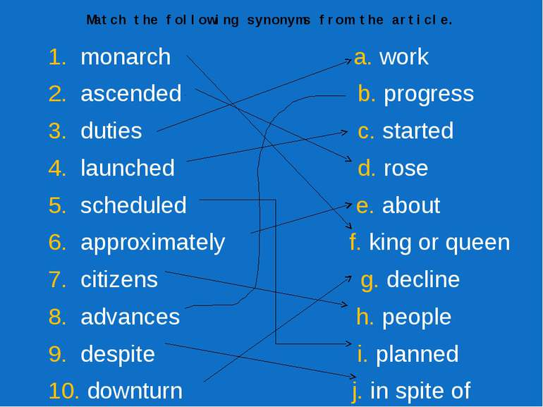 Match the following synonyms from the article. 1. monarch a. work 2. ascended...