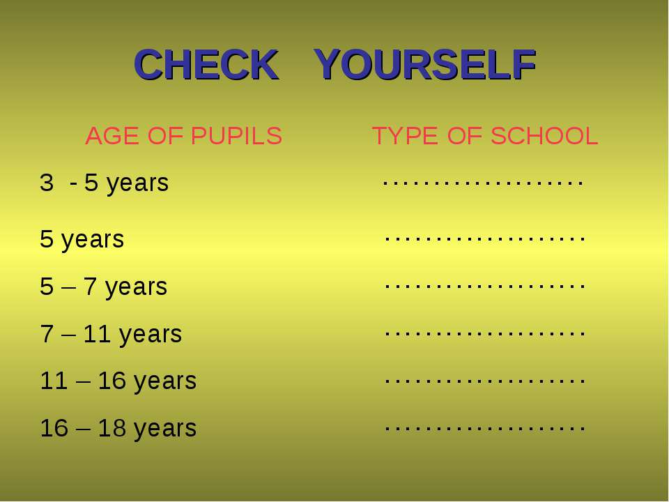 CHECK YOURSELF AGE OF PUPILS TYPE OF SCHOOL 3 - 5 years . . . . . . . . . . ....