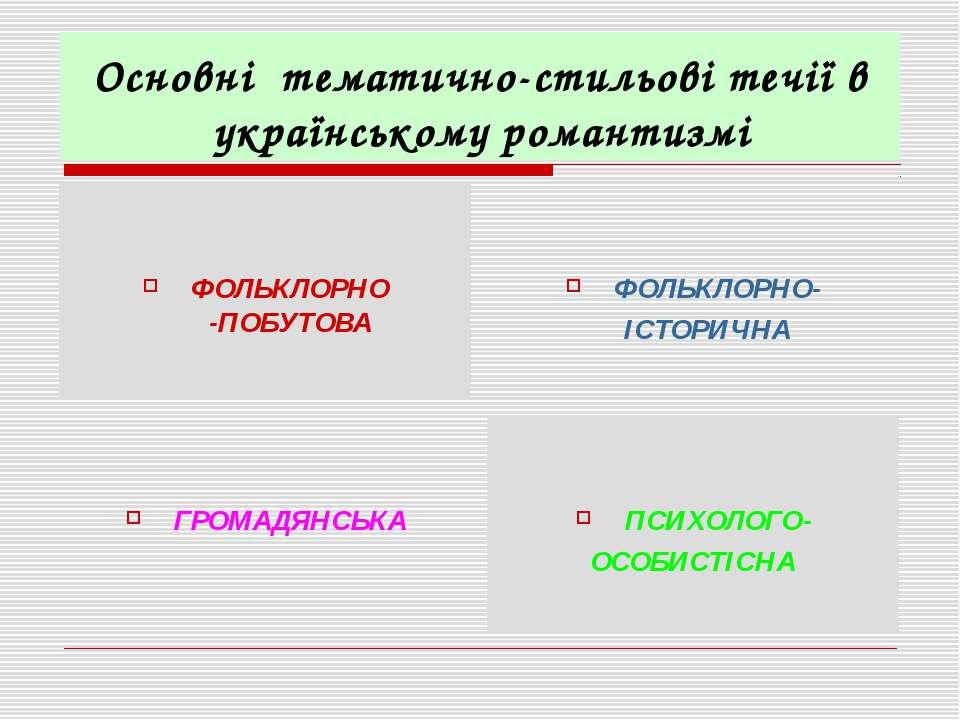Основні тематично-стильові течії в українському романтизмі ФОЛЬКЛОРНО -ПОБУТО...
