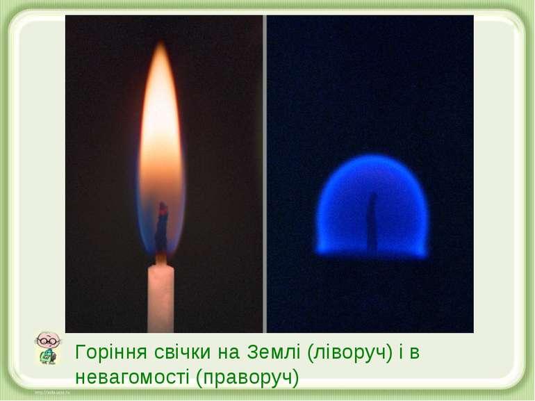 Горіння свічки на Землі (ліворуч) і в невагомості (праворуч)