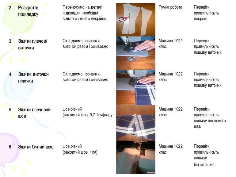2 Розкроїти підкладку Переносимо на деталі підкладки необхідні відмітки і лін...