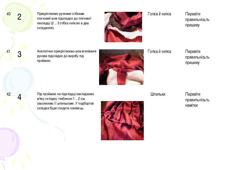 40 2 Прикріплюємо ручними стібками плечовий шов підкладки до плечової накладц...