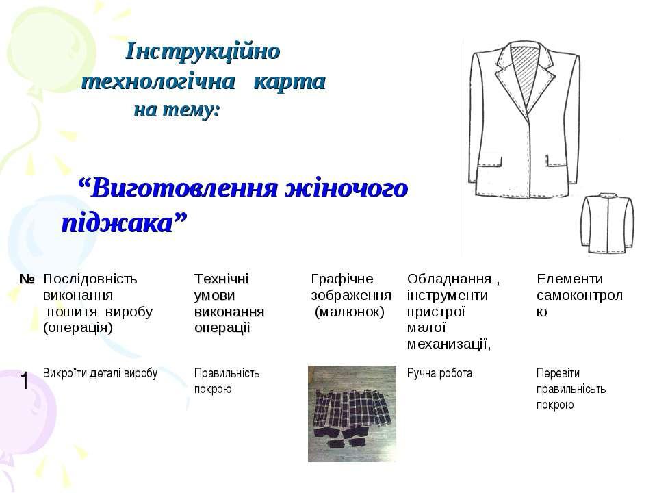"""Інструкційно технологічна карта на тему: """"Виготовлення жіночого піджака"""" № По..."""