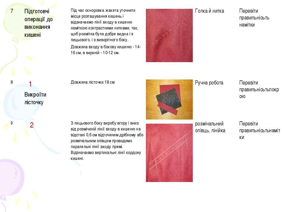 7 Підготовчі операції до виконання кишені Під час осноровка жакета уточнити м...