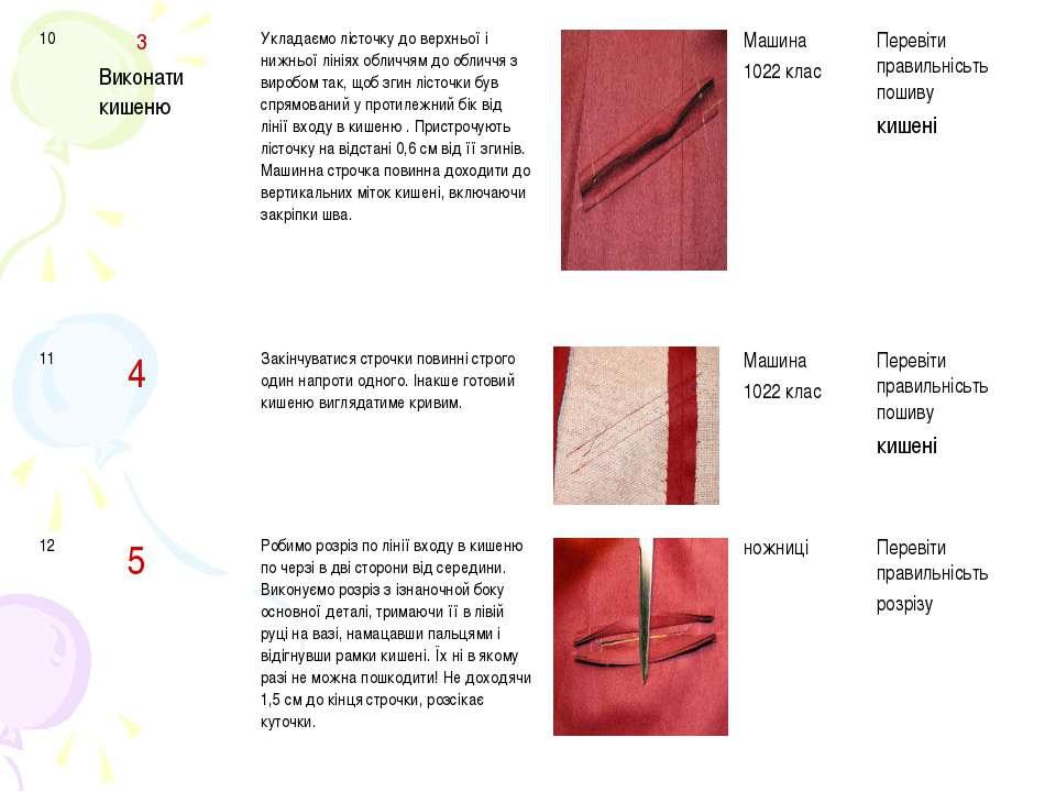 10 3 Виконати кишеню Укладаємо лісточку до верхньої і нижньої лініях обличчям...
