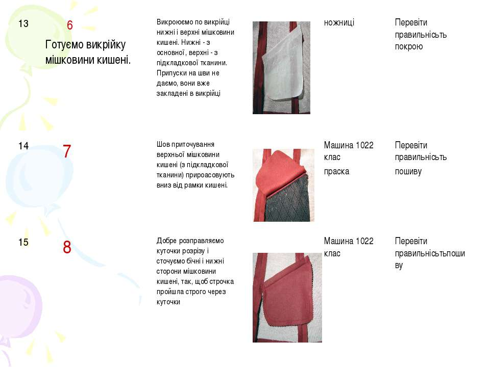 13 6 Готуємо викрійку мішковини кишені. Викроюємо по викрійці нижні і верхні ...