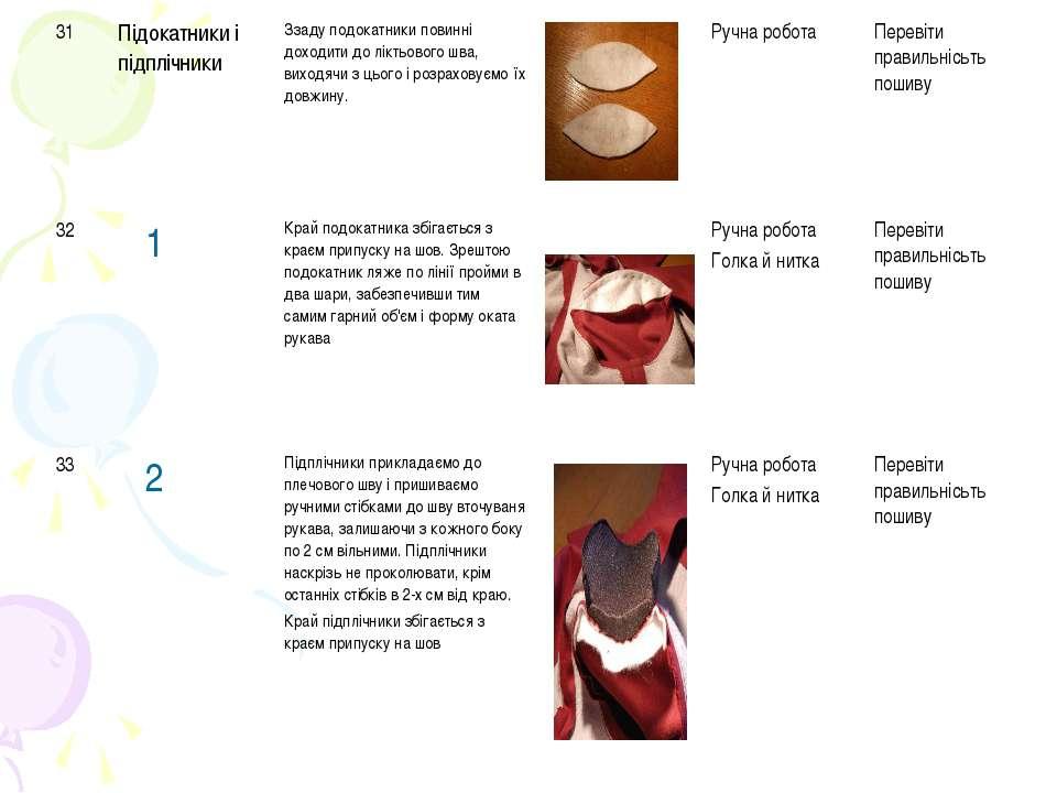 31 Підокатники і підплічники Ззаду подокатники повинні доходити до ліктьового...