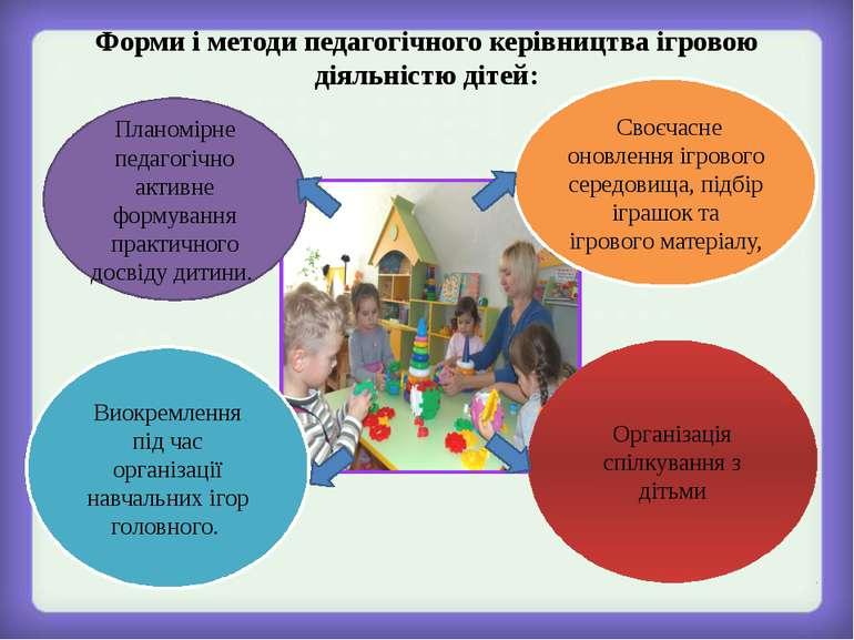 Форми і методи педагогічного керівництва ігровою діяльністю дітей: Планомірне...