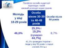 Профілю онлайн-аудиторії відповідає такий віковий розподіл користувачів: 41,1...