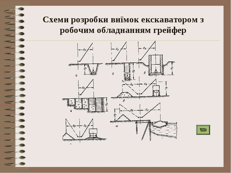 Схеми розробки виїмок екскаватором з робочим обладнанням грейфер