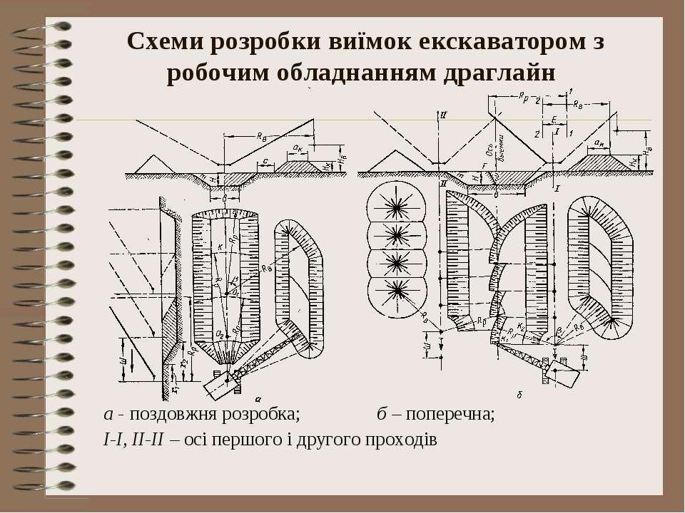Схеми розробки виїмок екскаватором з робочим обладнанням драглайн а - поздовж...