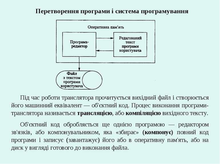 Перетворення програми і система програмування Під час роботи транслятора проч...