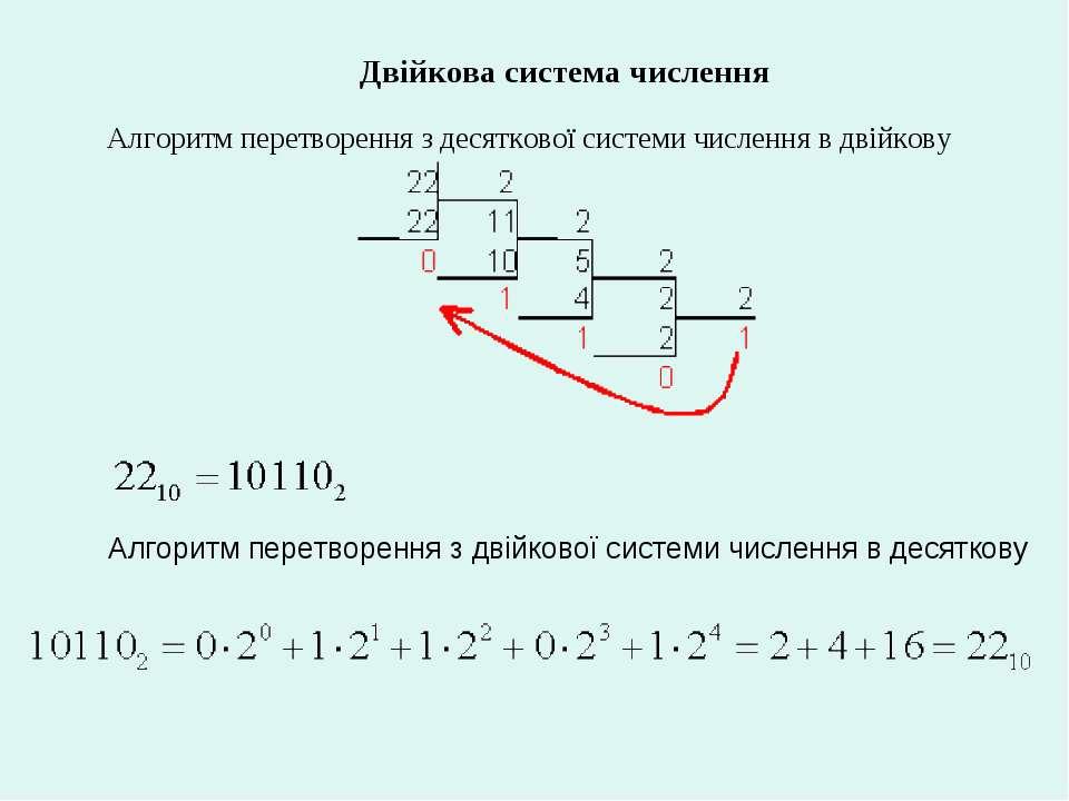 Двійкова система числення Алгоритм перетворення з десяткової системи числення...