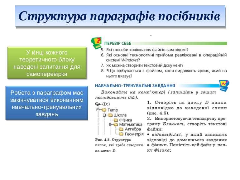 Структура параграфів посібників