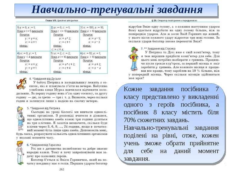 Навчально-тренувальні завдання Кожне завдання посібника 7 класу представлено ...