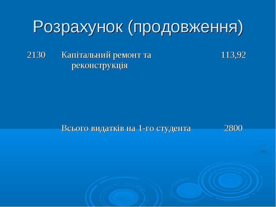Розрахунок (продовження) 2130 Капітальний ремонт та реконструкція 113,92  Вс...