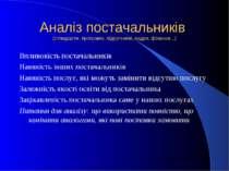Аналіз постачальників (стандарти, програми, підручники, кадри, фінанси...) Вп...