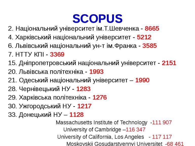 SCOPUS 2. Національний університет ім.Т.Шевченка - 8665 4. Харківський націон...