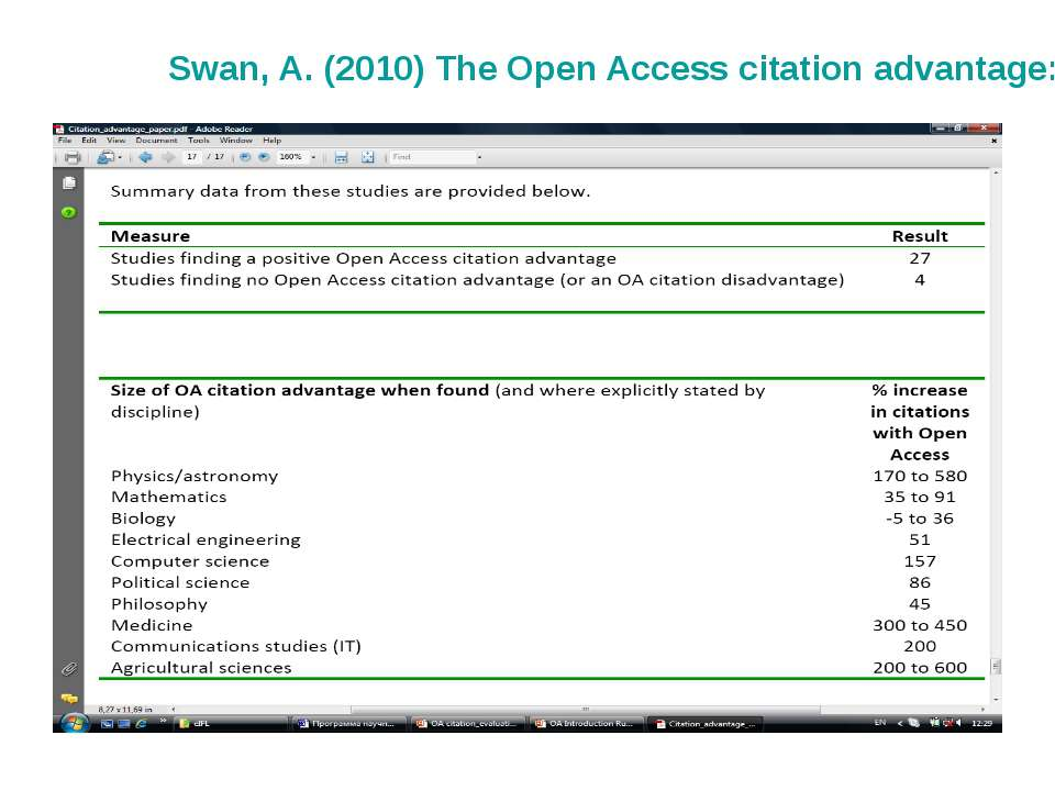 Swan, A. (2010) The Open Access citation advantage: Studies and results to date