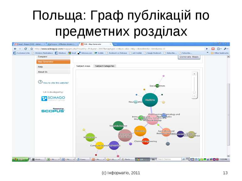 (с) Інформатіо, 2011 * Польща: Граф публікацій по предметних розділах (с) Інф...