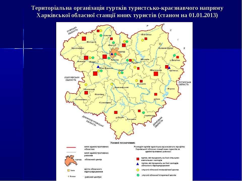 Територіальна організація гуртків туристсько-краєзнавчого напряму Харківської...