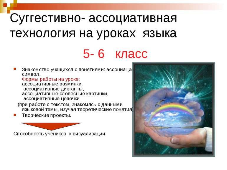 5- 6 класс Знакомство учащихся с понятиями: ассоциация, символ. Формы работы ...