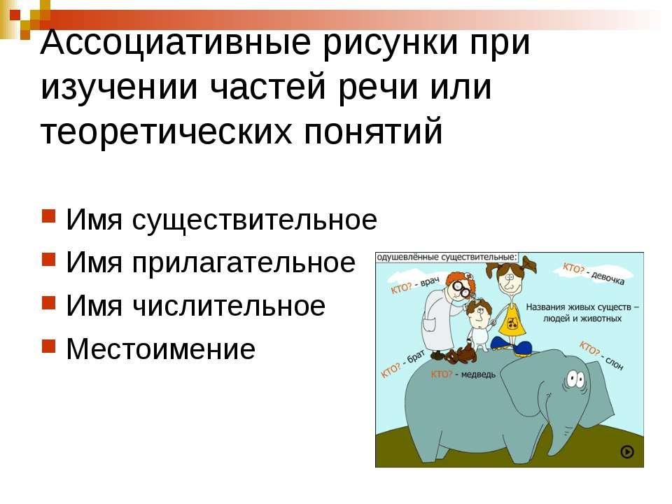 Ассоциативные рисунки при изучении частей речи или теоретических понятий Имя ...