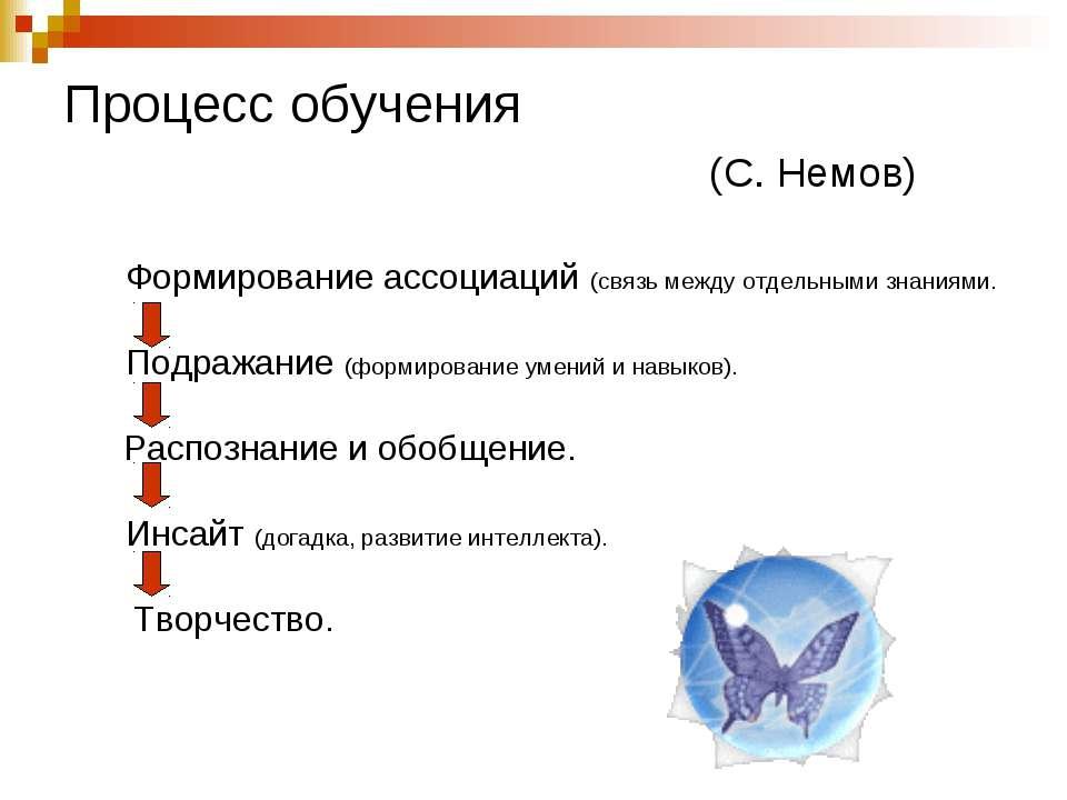Процесс обучения (С. Немов) Форми...