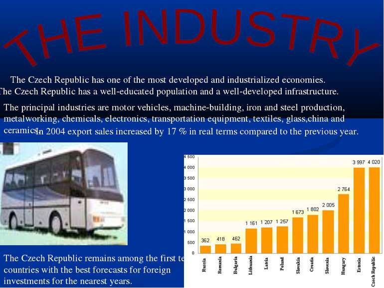 The Czech Republic has one of the most developed and industrialized economies...
