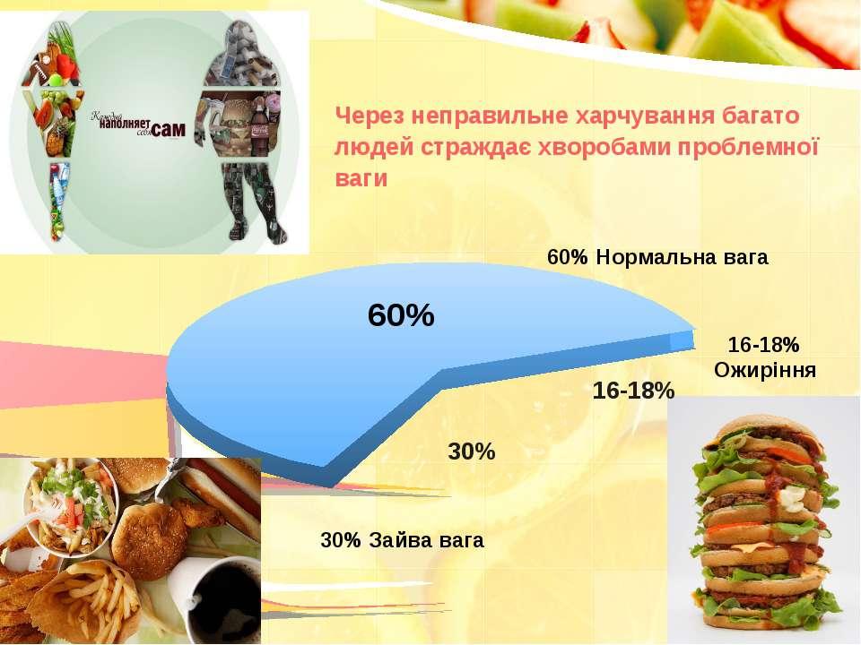 Через неправильне харчування багато людей страждає хворобами проблемної ваги ...