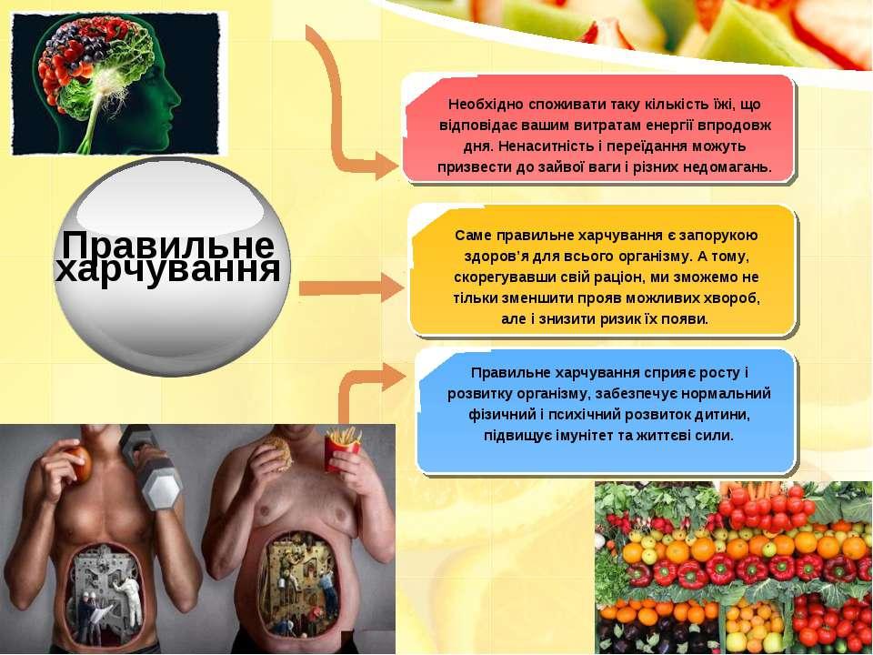 Самеправильне харчування є запорукою здоров'я для всього організму. А тому, ...