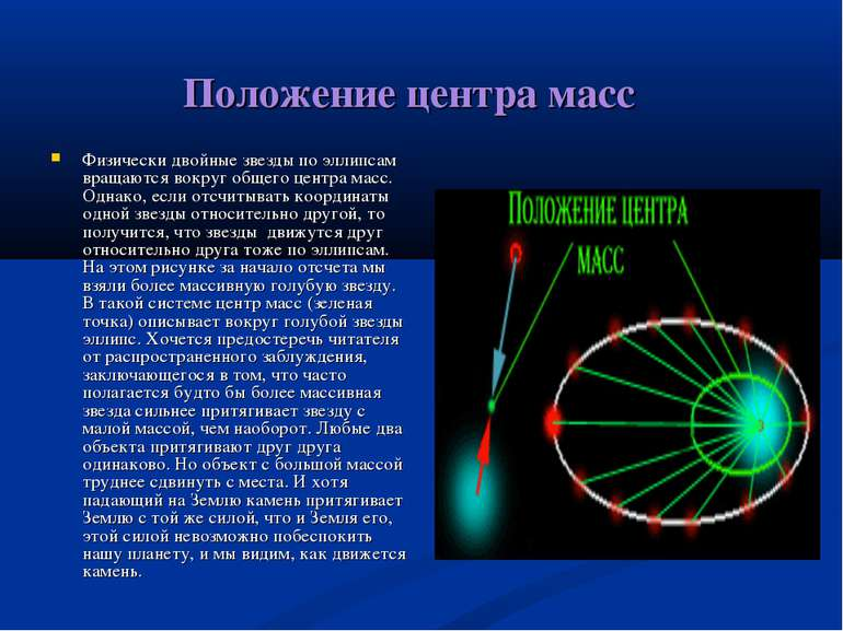 Положение центра масс Физически двойные звезды по эллипсам вращаются вокруг о...