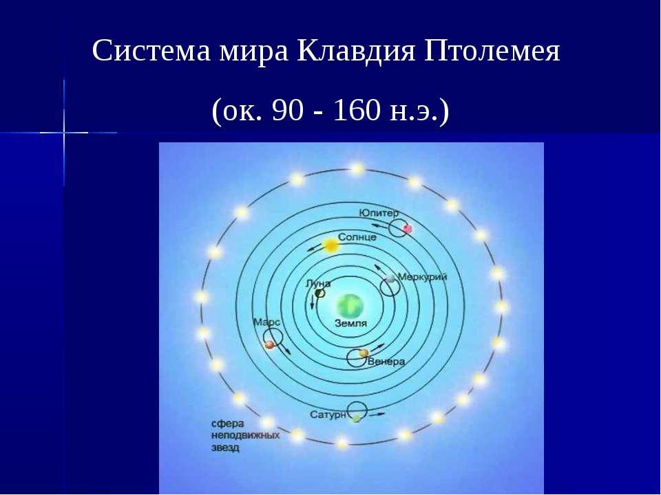 Система мира Клавдия Птолемея (ок. 90 - 160 н.э.)