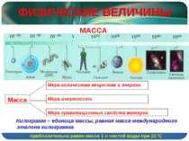 ФИЗИЧЕСКИЕ ВЕЛИЧИНЫ МАССА Килограмм – единица массы, равная массе международн...