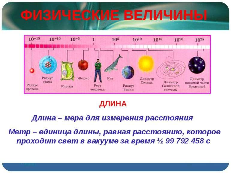 ФИЗИЧЕСКИЕ ВЕЛИЧИНЫ ДЛИНА Длина – мера для измерения расстояния Метр – единиц...
