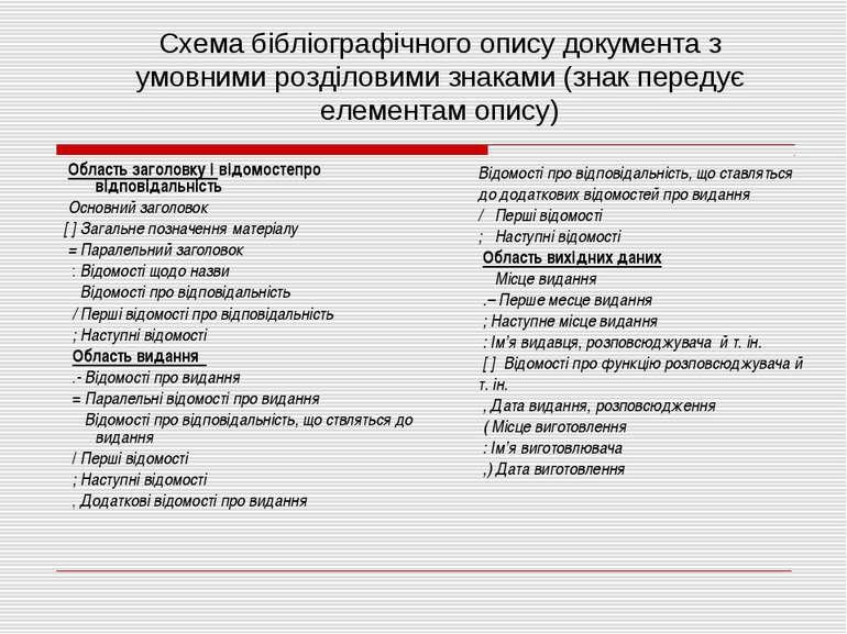 Схема бібліографічного опису документа з умовними розділовими знаками (знак п...