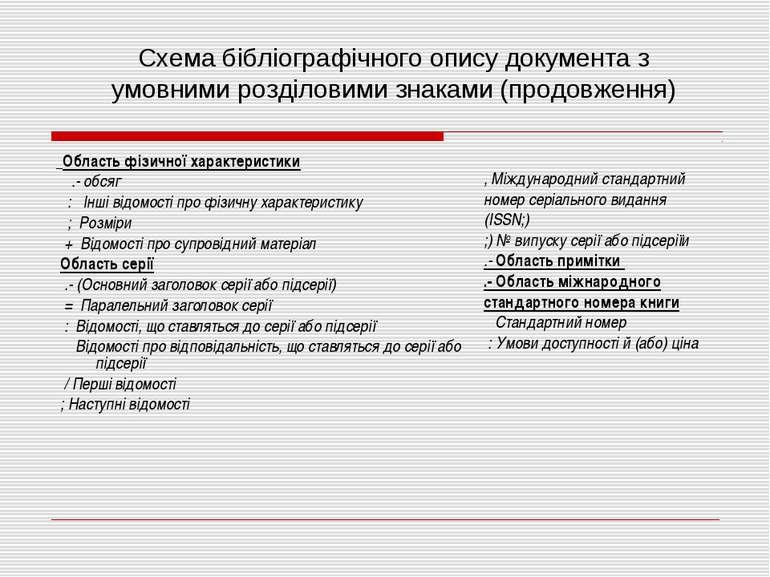 Схема бібліографічного опису документа з умовними розділовими знаками (продов...