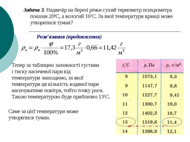 Задача 3. Надвечір на березі річки сухий термометр психрометра показав 200С, ...