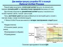 Два виміри процесу розробки ПС із позицій Rational Unified Process Перший вим...