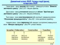 Динамічний аспект RUP. Чотири стадії (фази), чотири віхи RUP Перша фаза – фаз...