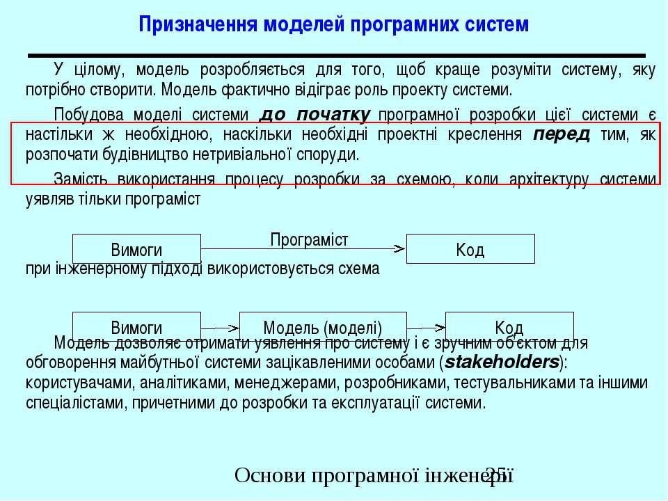 Призначення моделей програмних систем У цілому, модель розробляється для того...