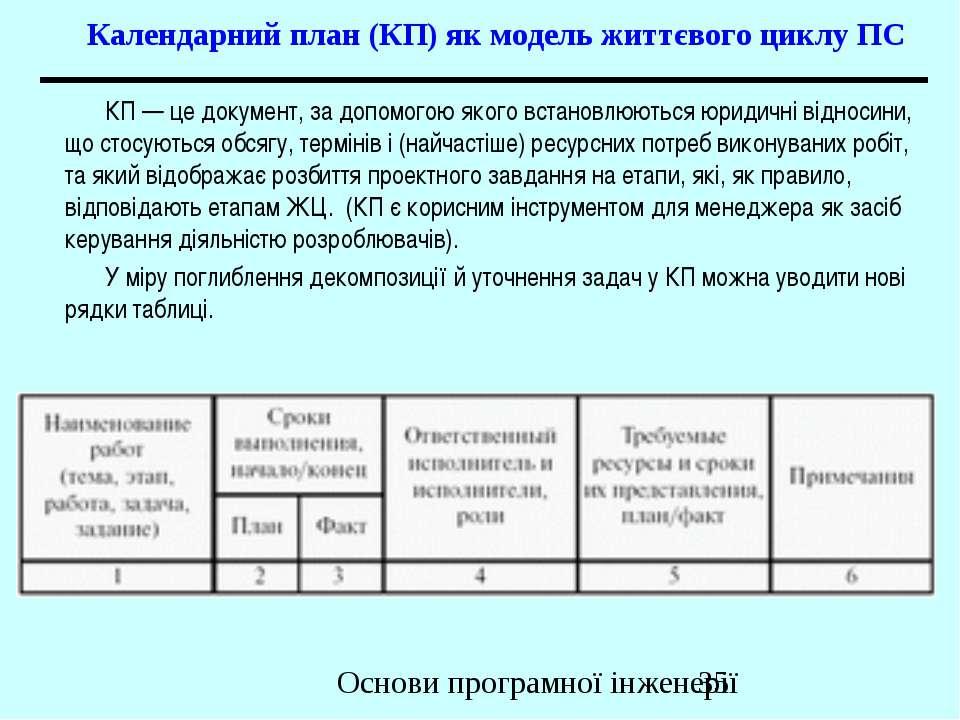 Календарний план (КП) як модель життєвого циклу ПС КП — це документ, за допом...
