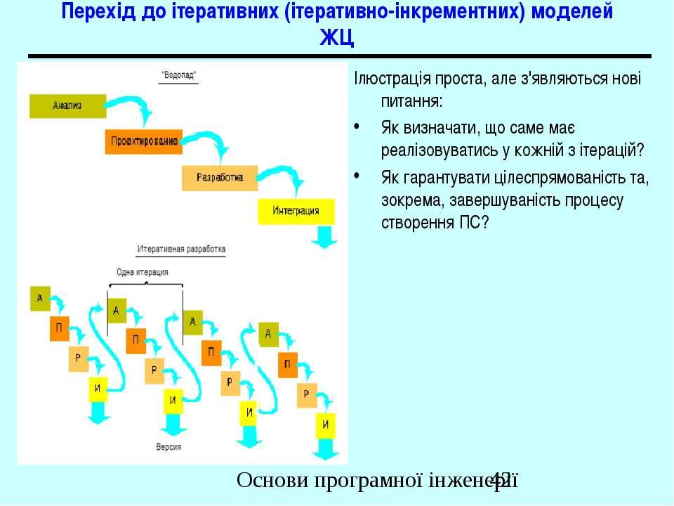 Перехід до ітеративних (ітеративно-інкрементних) моделей ЖЦ Ілюстрація проста...