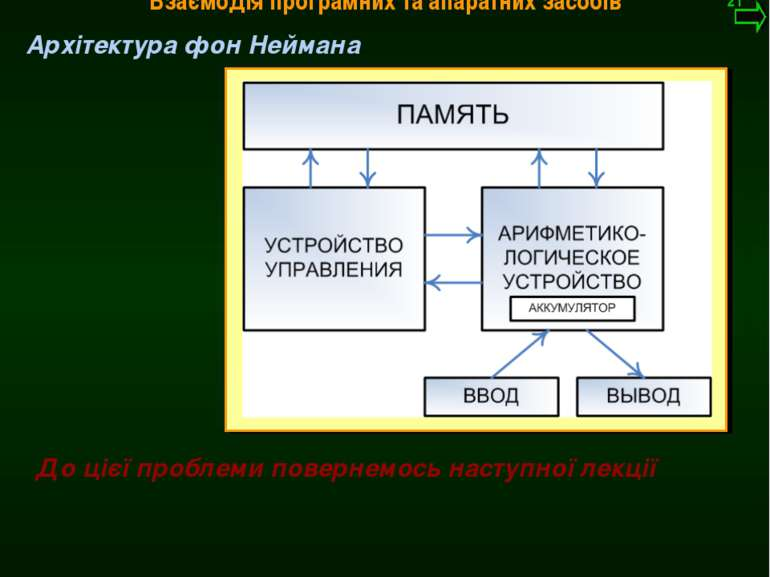 М.Кононов © 2009 E-mail: mvk@univ.kiev.ua Взаємодія програмних та апаратних з...