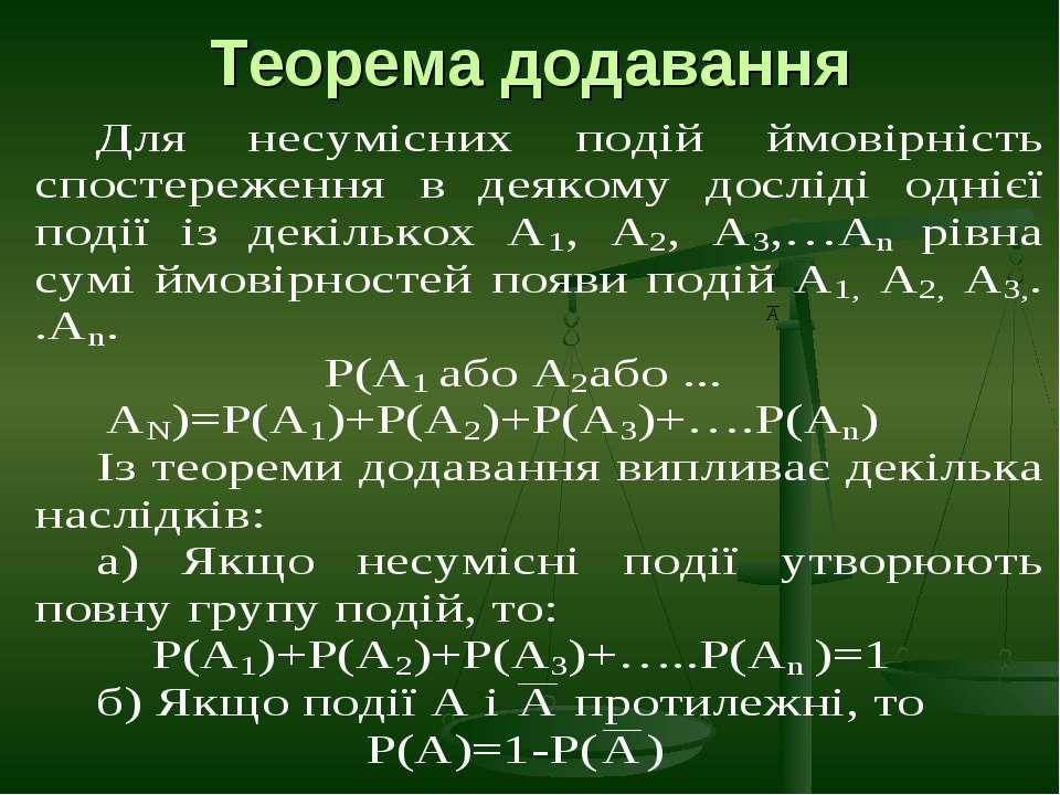 Теорема додавання