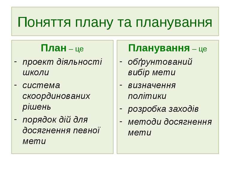Поняття плану та планування План – це проект діяльності школи система скоорди...