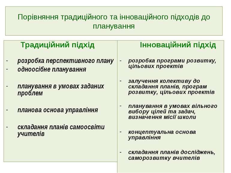 Порівняння традиційного та інноваційного підходів до планування Традиційний п...